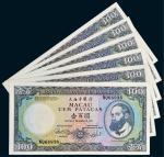 1984年大西洋银行壹百圆六枚