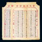 宣统元年北京度支部电报原文一件
