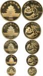 1984年熊猫纪念金币套币5枚 完未流通