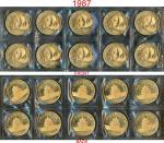 1987年熊猫纪念金币1盎司共10枚 完未流通